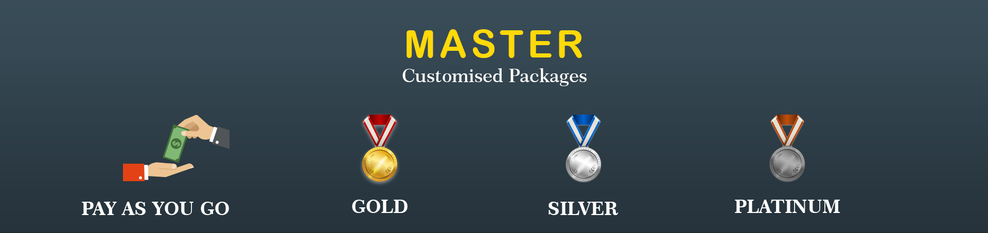MASTER - Customised Packages_1