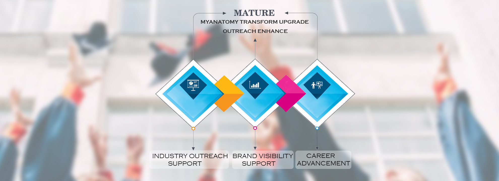 mature banner